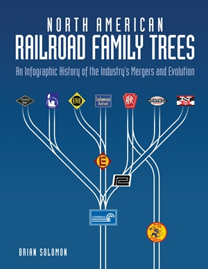 North American Railroad Family Trees