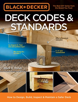 Black & Decker Deck Codes & Standards