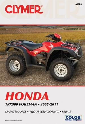 Honda TRX500 Foreman 2005-2011