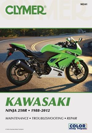 Kawasaki Ninja 250R 1988-2012
