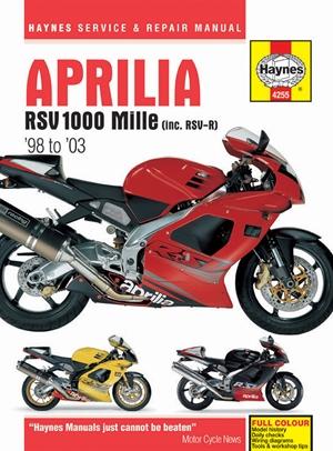 Aprilia RSV 1000 Mille (inc. RSV-R) '98 to '03