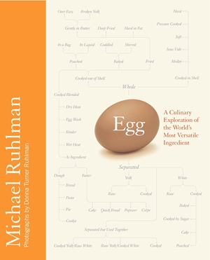 Egg A Culinary Exploration of the World's Most Versatile Ingredient